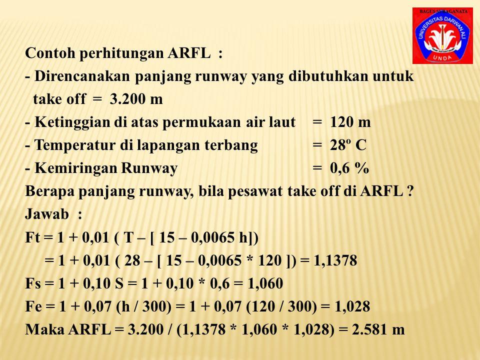 e) Condition of the runway surface (Kondisi permukaan landasan), genangan air tipis pada permukaan runway dibatasi maksimum ½ inch (1,27 cm) tingginya