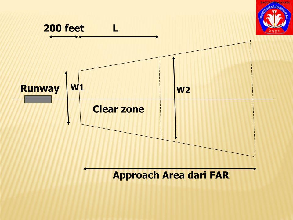 d) Ada tidaknya area tanah untuk perluasan lapter, dengan bertambahnya penduduk yang menggunakan jasa pener- bangan udara akan meningkatkan volume L.L
