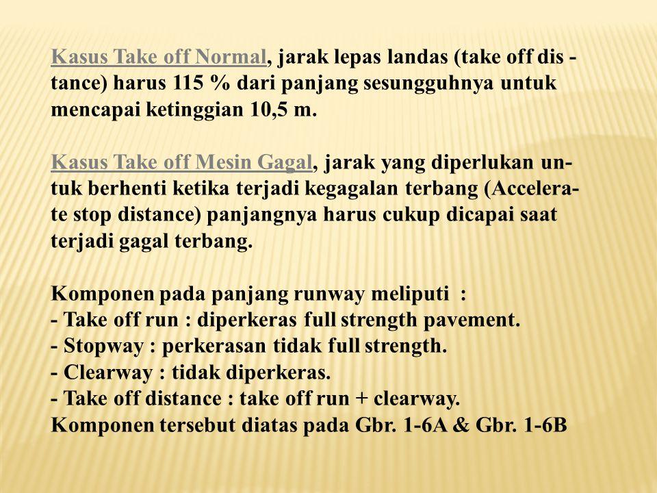 Kasus Take off Normal, jarak lepas landas (take off dis - tance) harus 115 % dari panjang sesungguhnya untuk mencapai ketinggian 10,5 m.