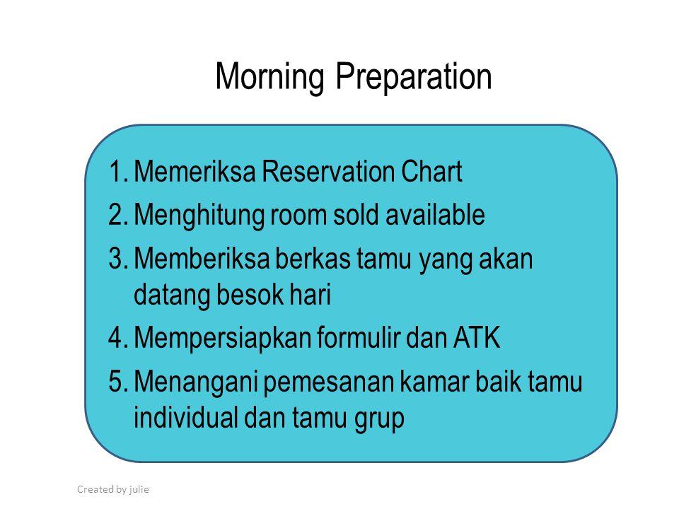 Morning Preparation 1.Memeriksa Reservation Chart 2.Menghitung room sold available 3.Memberiksa berkas tamu yang akan datang besok hari 4.Mempersiapka