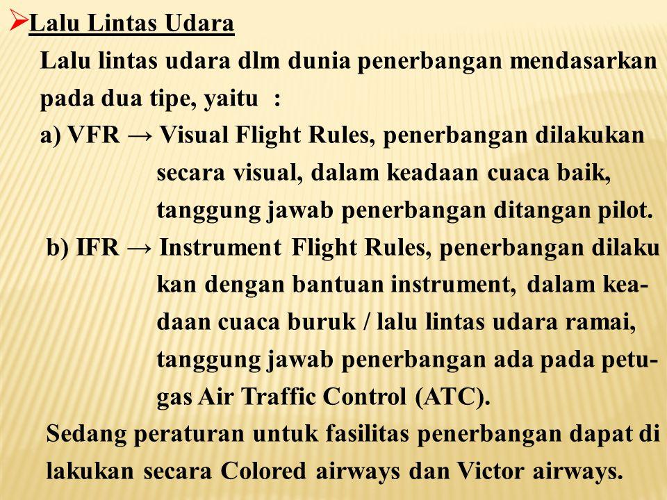  Lalu Lintas Udara  Daerah Hukum Sistem Pengontrol Penerbangan  Alat Bantu Navigasi