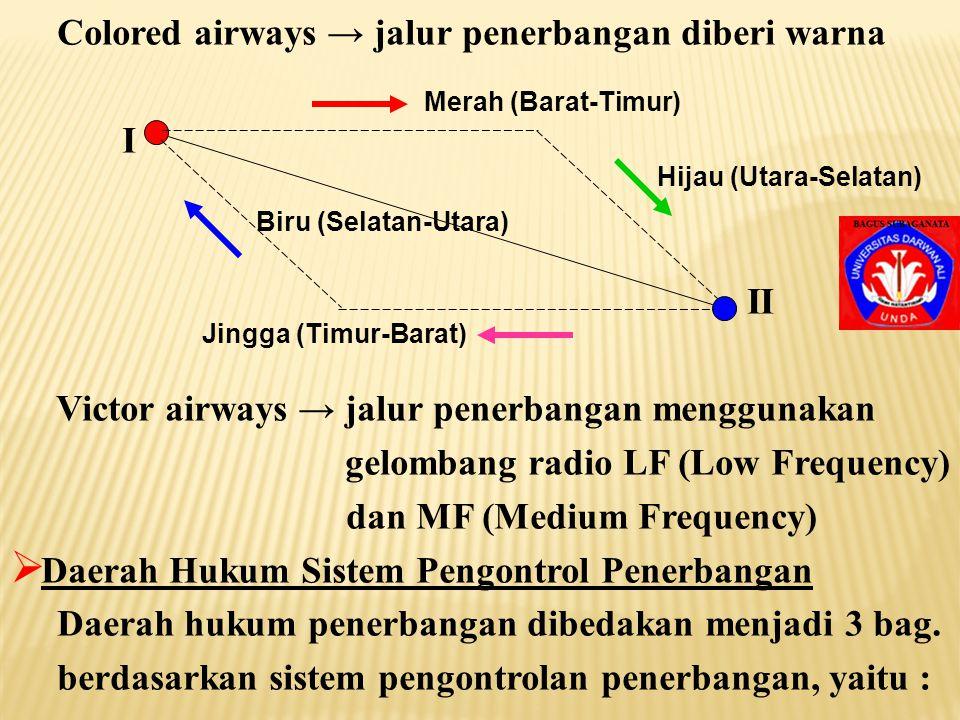 Colored airways → jalur penerbangan diberi warna I II Victor airways → jalur penerbangan menggunakan gelombang radio LF (Low Frequency) dan MF (Medium Frequency)  Daerah Hukum Sistem Pengontrol Penerbangan Daerah hukum penerbangan dibedakan menjadi 3 bag.