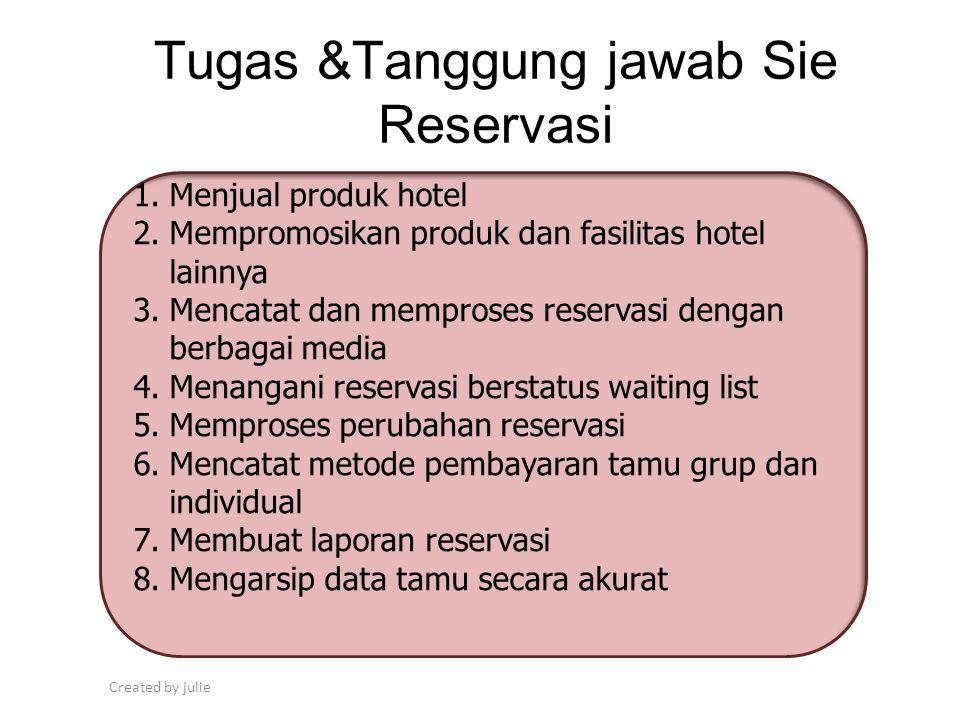 Created by julie Tugas &Tanggung jawab Sie Reservasi 1.Menjual produk hotel 2.Mempromosikan produk dan fasilitas hotel lainnya 3.Mencatat dan memprose