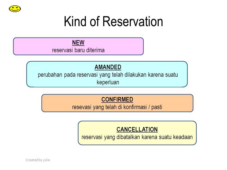 Created by julie Kind of Reservation NEW reservasi baru diterima AMANDED perubahan pada reservasi yang telah dilakukan karena suatu keperluan CONFIRME