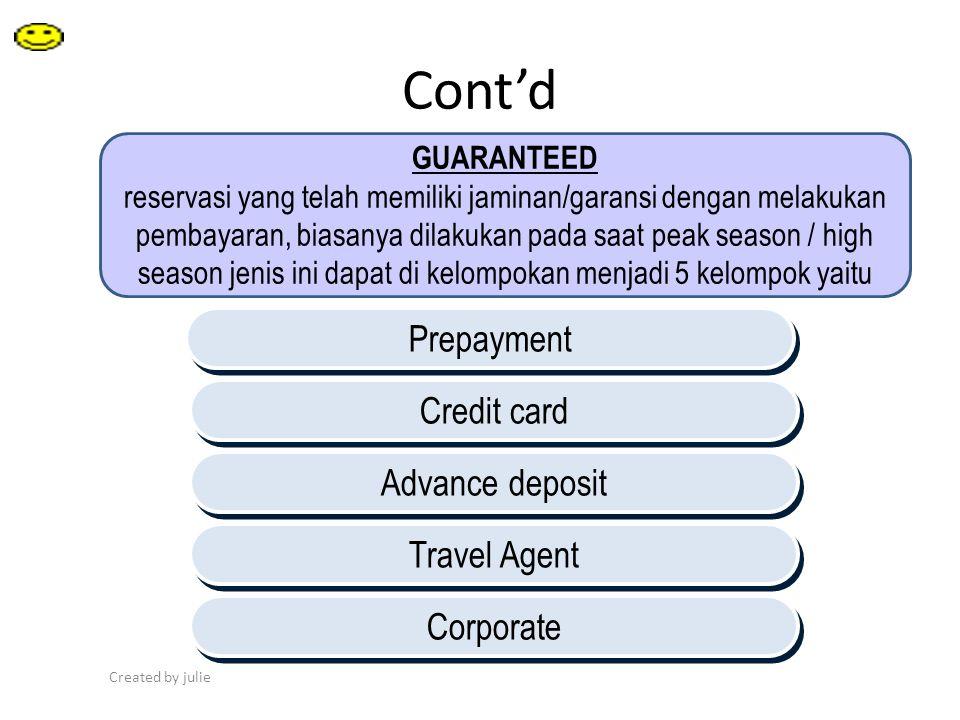Created by julie Cont'd Credit card Add Your Text GUARANTEED reservasi yang telah memiliki jaminan/garansi dengan melakukan pembayaran, biasanya dilak