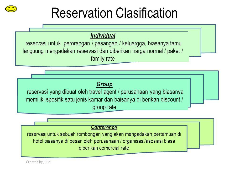 Reservation Clasification Created by julie Conference reservasi untuk sebuah rombongan yang akan mengadakan pertemuan di hotel biasanya di pesan oleh
