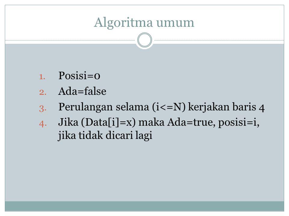 Algoritma umum 1. Posisi=0 2. Ada=false 3. Perulangan selama (i<=N) kerjakan baris 4 4. Jika (Data[i]=x) maka Ada=true, posisi=i, jika tidak dicari la