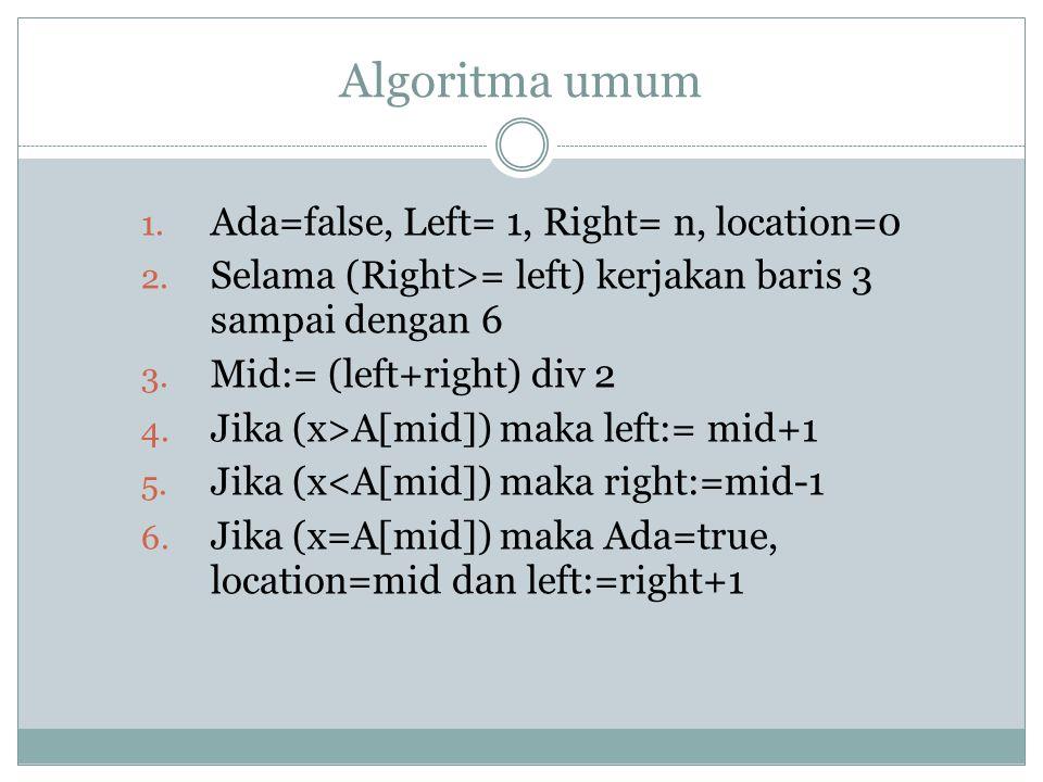 Algoritma umum 1.Ada=false, Left= 1, Right= n, location=0 2.