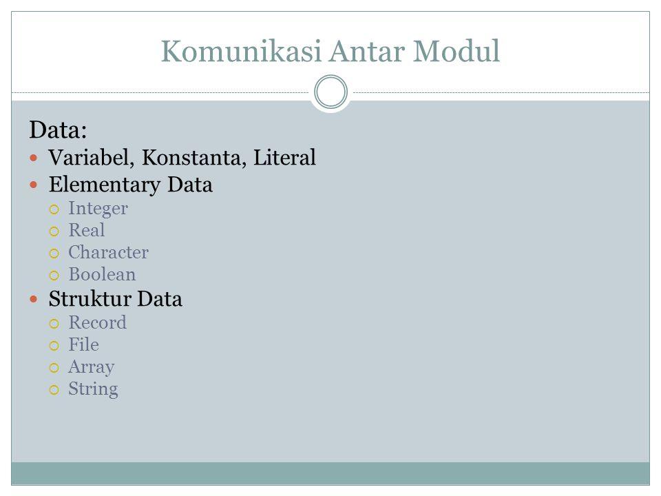 Komunikasi Antar Modul Data: Variabel, Konstanta, Literal Elementary Data  Integer  Real  Character  Boolean Struktur Data  Record  File  Array