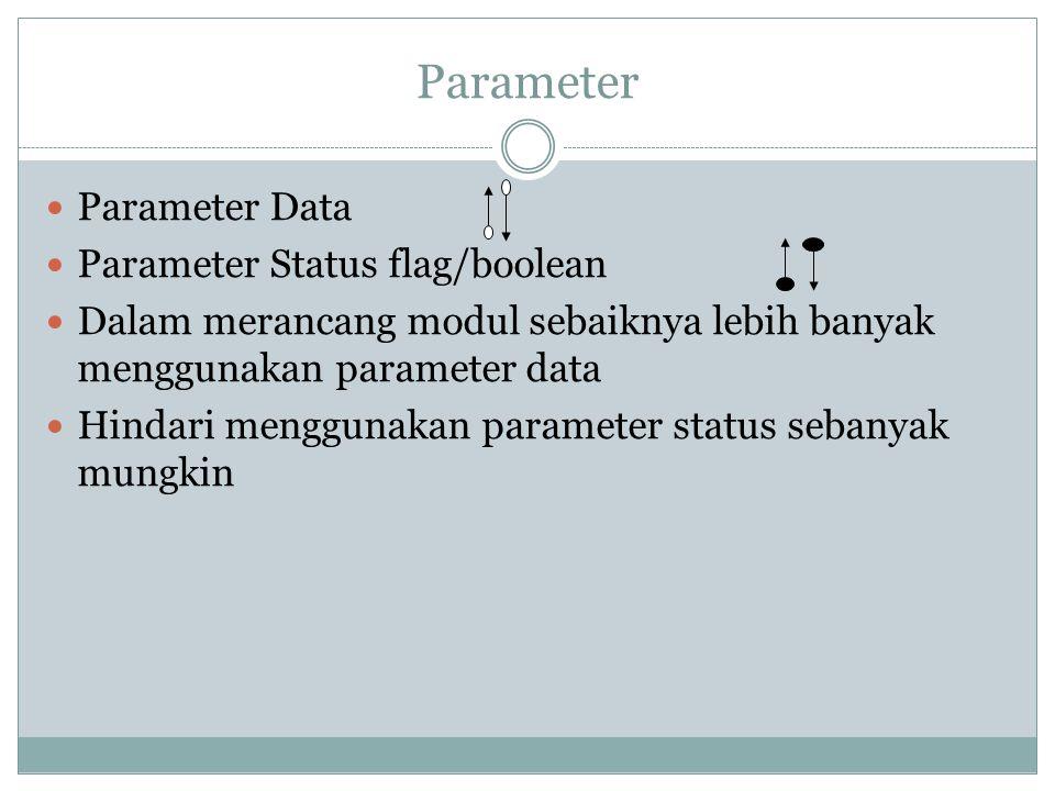 Parameter Parameter Data Parameter Status flag/boolean Dalam merancang modul sebaiknya lebih banyak menggunakan parameter data Hindari menggunakan parameter status sebanyak mungkin