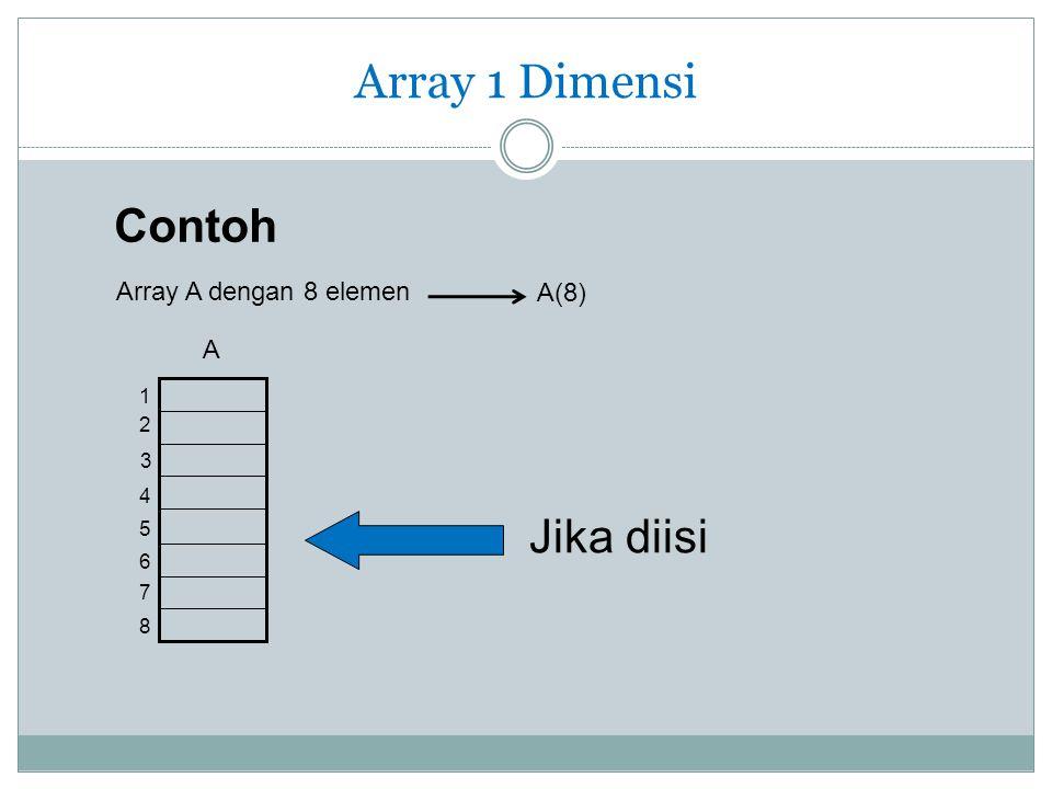 Array 1 Dimensi Array A dengan 8 elemen 1 2 3 4 5 6 7 8 A Contoh Jika diisi A(8)