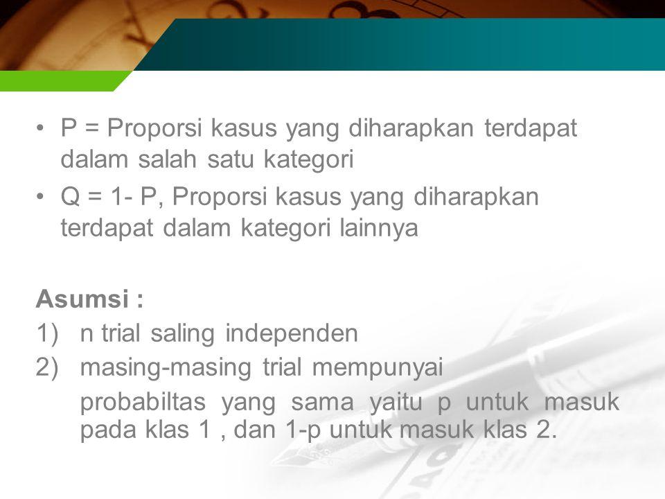 P = Proporsi kasus yang diharapkan terdapat dalam salah satu kategori Q = 1- P, Proporsi kasus yang diharapkan terdapat dalam kategori lainnya Asumsi