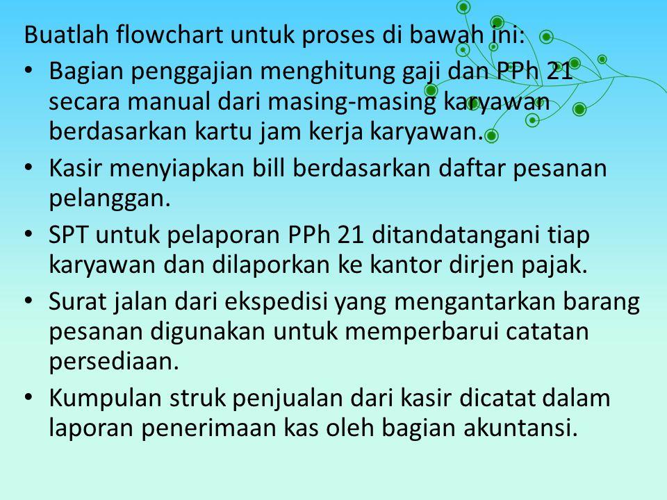 Buatlah flowchart untuk proses di bawah ini: Bagian penggajian menghitung gaji dan PPh 21 secara manual dari masing-masing karyawan berdasarkan kartu