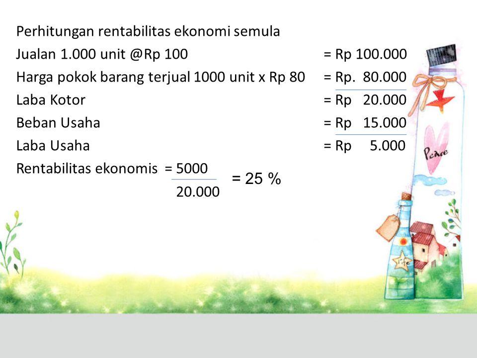 Perhitungan rentabilitas ekonomi semula Jualan 1.000 unit @Rp 100 = Rp 100.000 Harga pokok barang terjual 1000 unit x Rp 80 = Rp. 80.000 Laba Kotor =