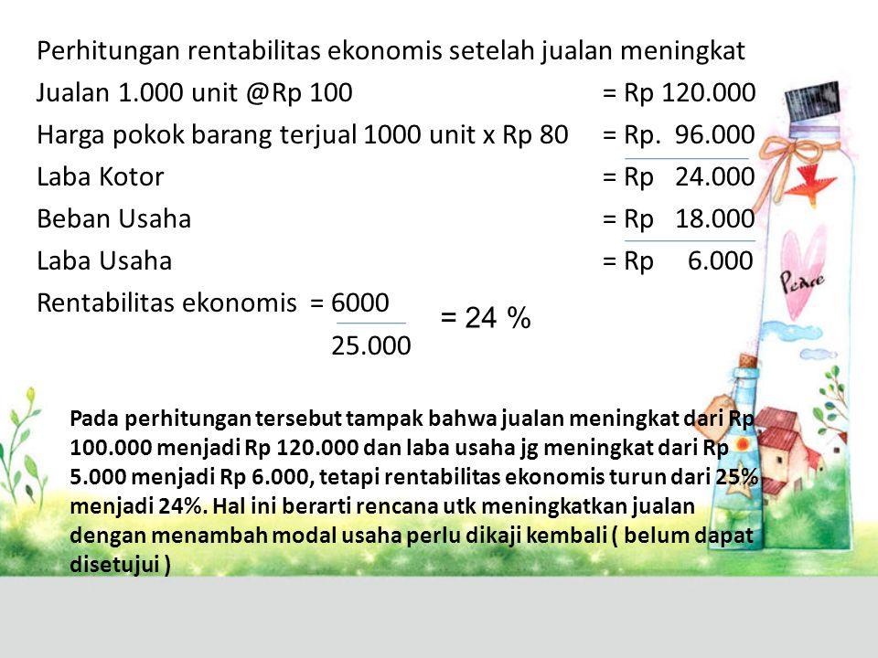 Perhitungan rentabilitas ekonomis setelah jualan meningkat Jualan 1.000 unit @Rp 100 = Rp 120.000 Harga pokok barang terjual 1000 unit x Rp 80 = Rp. 9