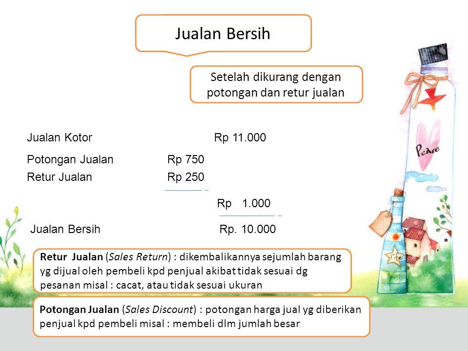 Jualan Bersih Setelah dikurang dengan potongan dan retur jualan Jualan KotorRp 11.000 Potongan JualanRp 750 Retur JualanRp 250 Rp 1.000 Jualan Bersih