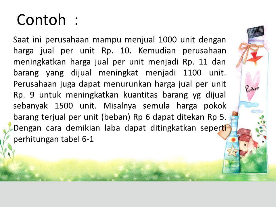 Contoh : Saat ini perusahaan mampu menjual 1000 unit dengan harga jual per unit Rp.