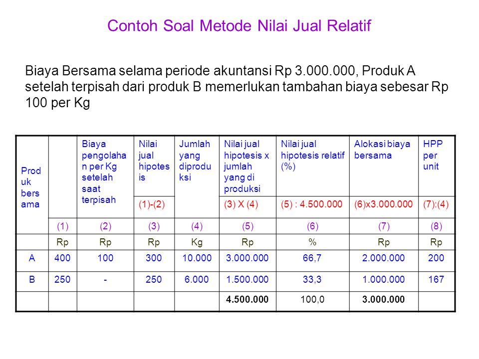 Contoh Soal Metode Satuan Fisik ProdukKuantitas (barel)Persentase Gasoline2.60026,52 Bensin2002,04 Kerosin1.00010,21 Minyak Pelumas3003,06 Minyak Bakar5.00051,03 Gas3003,06 Produk-produk Lain4004,08 Jumlah9.800100,00 Jumlah yang hilang dalam proses200 10.000 10.000 barel minyak mentah disuling, dengan harga pokok bahan baku Rp 15.000.000, Hasil pengolahan setelah dikurangi dengan kerugian akibat susut atau hilang dalam proses sebanyak 200 barrel adalah sbb: