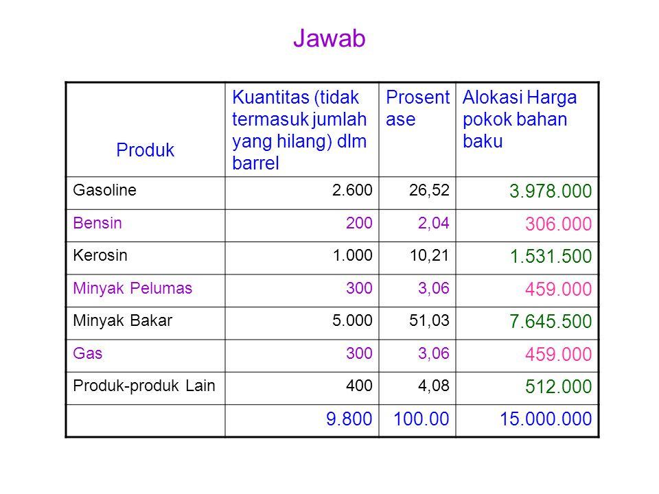 Jawab Produk Kuantitas (tidak termasuk jumlah yang hilang) dlm barrel Prosent ase Alokasi Harga pokok bahan baku Gasoline2.60026,52 3.978.000 Bensin20