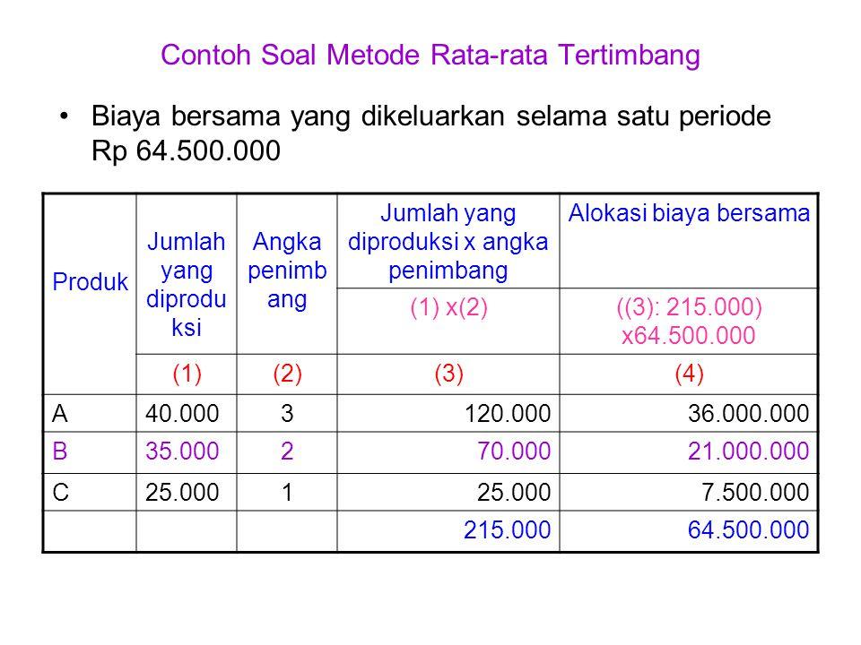 Contoh Soal Metode Rata-rata Tertimbang Biaya bersama yang dikeluarkan selama satu periode Rp 64.500.000 Produk Jumlah yang diprodu ksi Angka penimb a