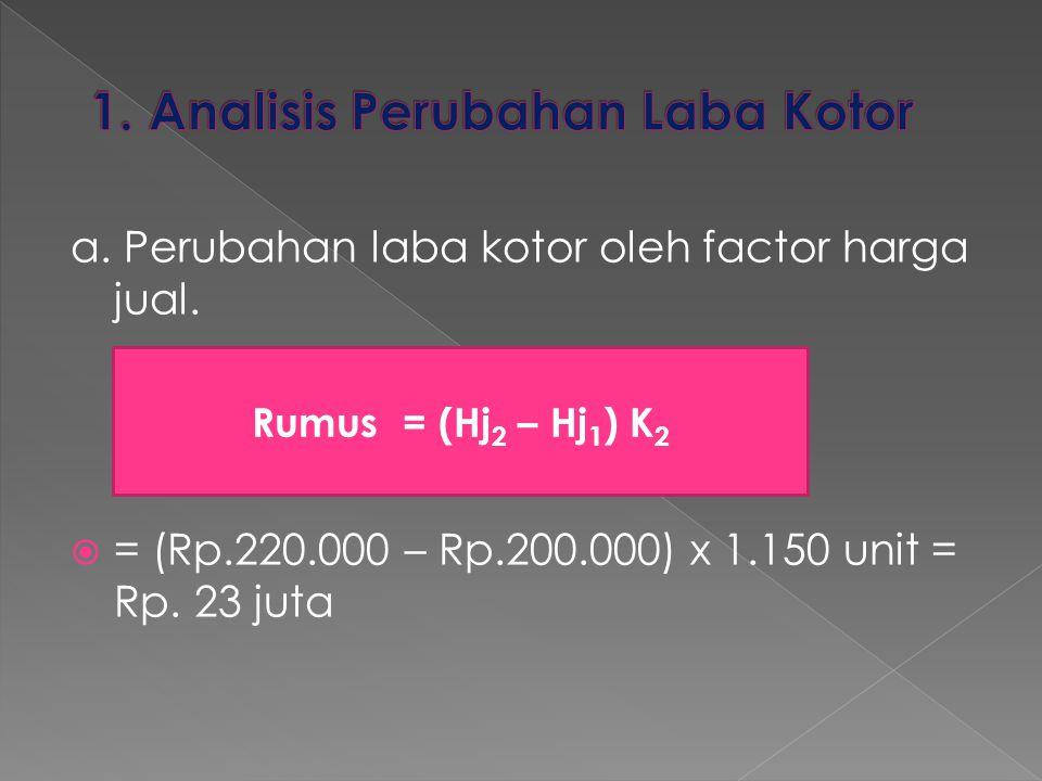 a. Perubahan laba kotor oleh factor harga jual.  = (Rp.220.000 – Rp.200.000) x 1.150 unit = Rp. 23 juta Rumus = (Hj 2 – Hj 1 ) K 2