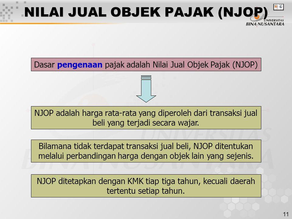 11 NILAI JUAL OBJEK PAJAK (NJOP) Dasar pengenaan pajak adalah Nilai Jual Objek Pajak (NJOP) NJOP adalah harga rata-rata yang diperoleh dari transaksi
