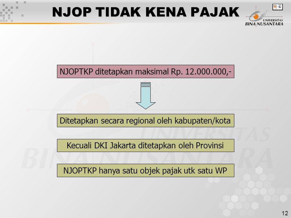 12 NJOP TIDAK KENA PAJAK NJOPTKP ditetapkan maksimal Rp. 12.000.000,- Ditetapkan secara regional oleh kabupaten/kota Kecuali DKI Jakarta ditetapkan ol