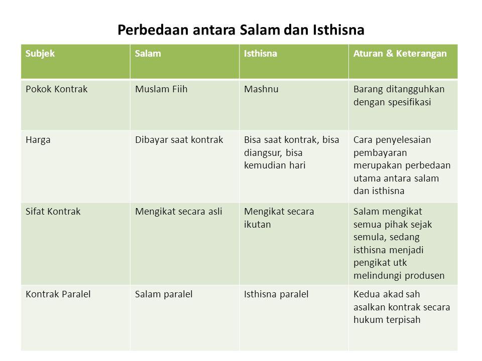 Perbedaan antara Salam dan Isthisna SubjekSalamIsthisnaAturan & Keterangan Pokok KontrakMuslam FiihMashnuBarang ditangguhkan dengan spesifikasi HargaD