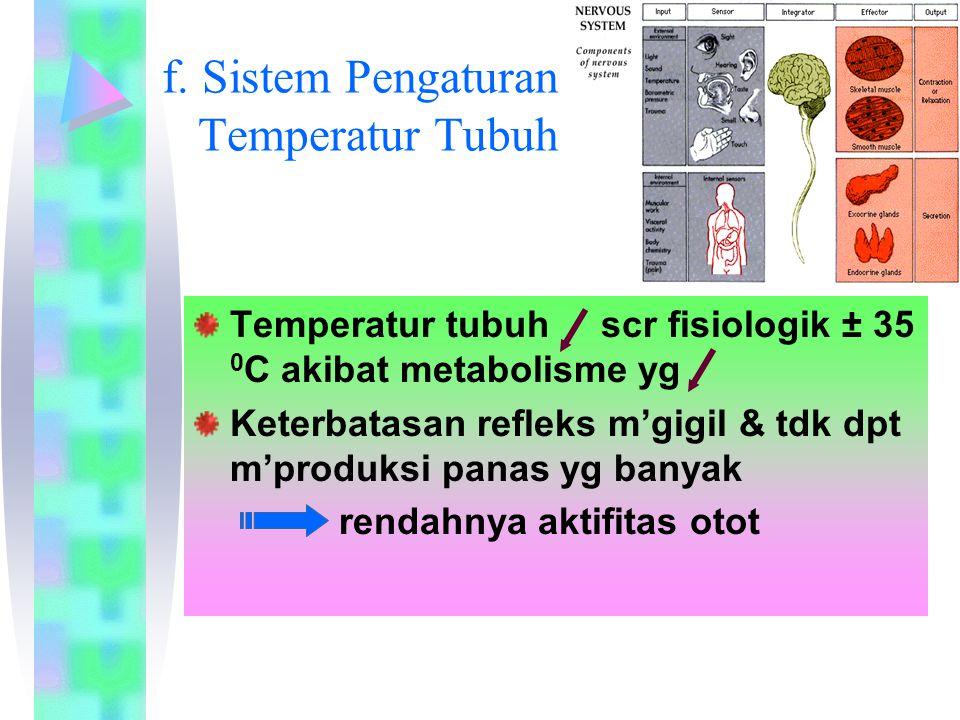 Temperatur tubuh scr fisiologik ± 35 0 C akibat metabolisme yg Keterbatasan refleks m'gigil & tdk dpt m'produksi panas yg banyak rendahnya aktifitas o