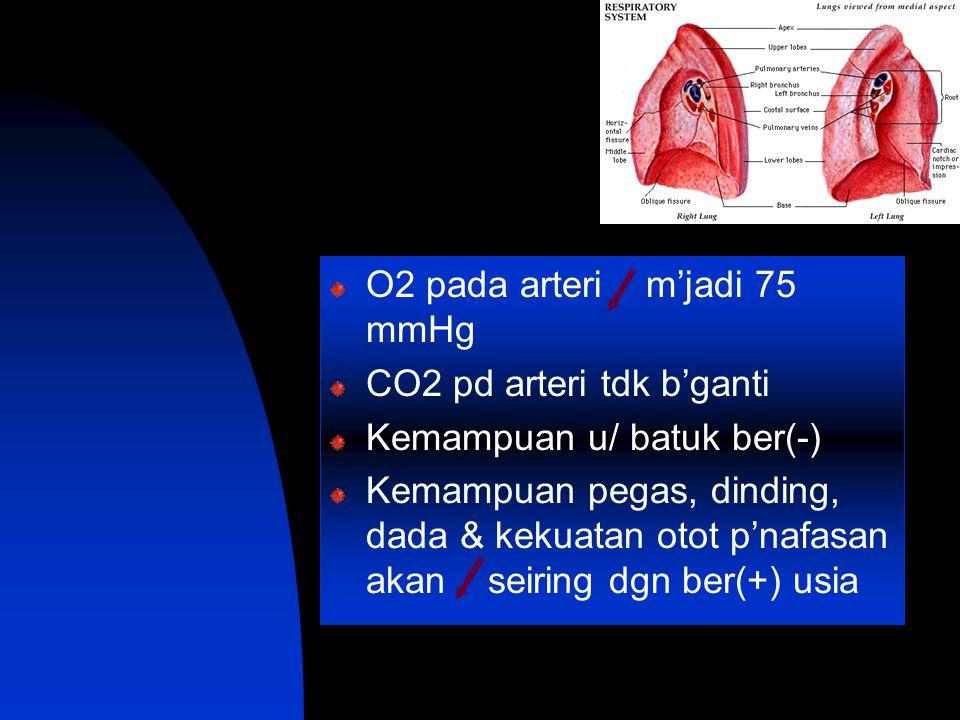 O2 pada arteri m'jadi 75 mmHg CO2 pd arteri tdk b'ganti Kemampuan u/ batuk ber(-) Kemampuan pegas, dinding, dada & kekuatan otot p'nafasan akan seirin