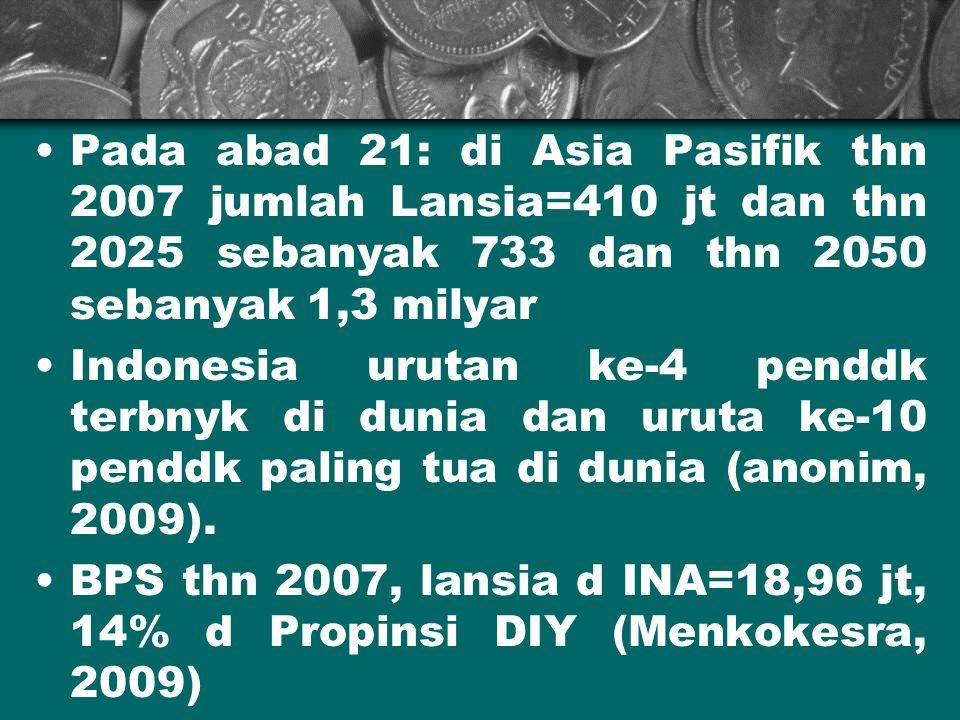 Pada abad 21: di Asia Pasifik thn 2007 jumlah Lansia=410 jt dan thn 2025 sebanyak 733 dan thn 2050 sebanyak 1,3 milyar Indonesia urutan ke-4 penddk te