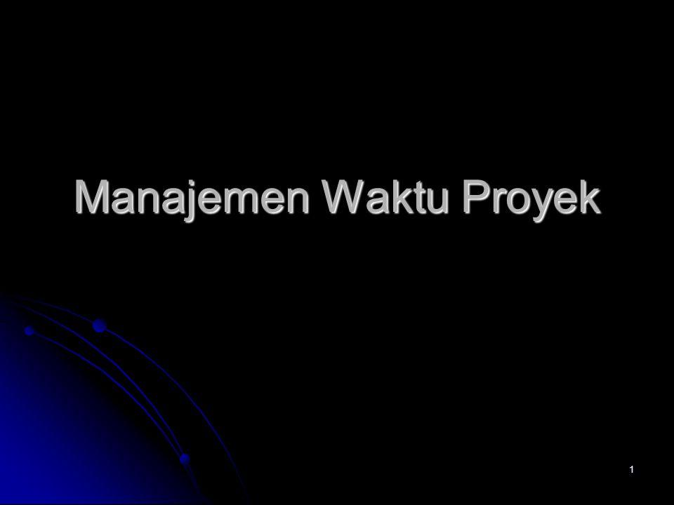 2 Tujuan Pembelajaran Memahami pentingnya jadwal proyek dan manajemen waktu proyek yg baik Memahami pentingnya jadwal proyek dan manajemen waktu proyek yg baik Menentukan aktivitas sbg dasar membuat jadwal proyek Menentukan aktivitas sbg dasar membuat jadwal proyek Menjelaskan bgmn manajer proyek menggunakan diagram jaringan dan ketergantungan utk menentukan urutan aktivitas Menjelaskan bgmn manajer proyek menggunakan diagram jaringan dan ketergantungan utk menentukan urutan aktivitas Memahami hubungan antara estimasi sumber daya dan jadwal proyek Memahami hubungan antara estimasi sumber daya dan jadwal proyek Menjelaskan bgmn bbrp tools dan teknik dpt membantu manajer proyek utk melakukan estimasi durasi aktivitas Menjelaskan bgmn bbrp tools dan teknik dpt membantu manajer proyek utk melakukan estimasi durasi aktivitas