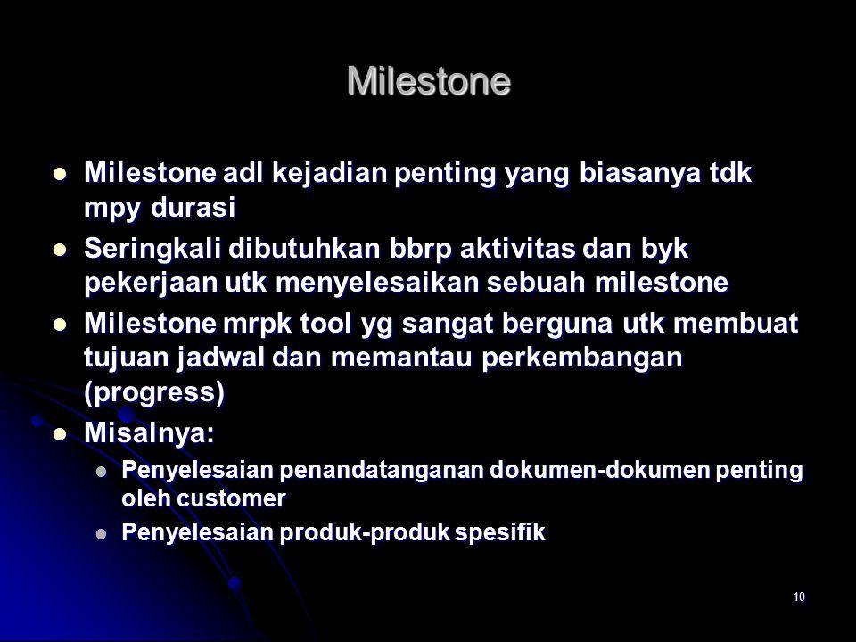 10 Milestone Milestone adl kejadian penting yang biasanya tdk mpy durasi Milestone adl kejadian penting yang biasanya tdk mpy durasi Seringkali dibutuhkan bbrp aktivitas dan byk pekerjaan utk menyelesaikan sebuah milestone Seringkali dibutuhkan bbrp aktivitas dan byk pekerjaan utk menyelesaikan sebuah milestone Milestone mrpk tool yg sangat berguna utk membuat tujuan jadwal dan memantau perkembangan (progress) Milestone mrpk tool yg sangat berguna utk membuat tujuan jadwal dan memantau perkembangan (progress) Misalnya: Misalnya: Penyelesaian penandatanganan dokumen-dokumen penting oleh customer Penyelesaian penandatanganan dokumen-dokumen penting oleh customer Penyelesaian produk-produk spesifik Penyelesaian produk-produk spesifik