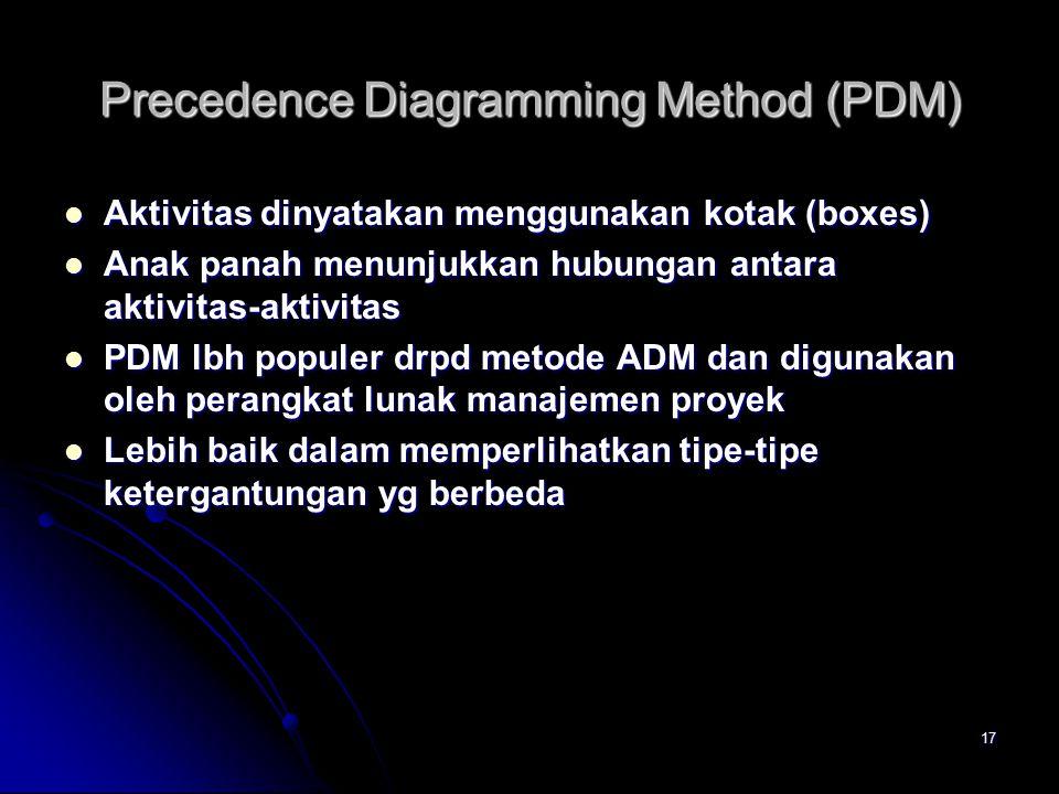 17 Precedence Diagramming Method (PDM) Aktivitas dinyatakan menggunakan kotak (boxes) Aktivitas dinyatakan menggunakan kotak (boxes) Anak panah menunjukkan hubungan antara aktivitas-aktivitas Anak panah menunjukkan hubungan antara aktivitas-aktivitas PDM lbh populer drpd metode ADM dan digunakan oleh perangkat lunak manajemen proyek PDM lbh populer drpd metode ADM dan digunakan oleh perangkat lunak manajemen proyek Lebih baik dalam memperlihatkan tipe-tipe ketergantungan yg berbeda Lebih baik dalam memperlihatkan tipe-tipe ketergantungan yg berbeda
