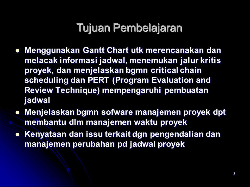 3 Menggunakan Gantt Chart utk merencanakan dan melacak informasi jadwal, menemukan jalur kritis proyek, dan menjelaskan bgmn critical chain scheduling