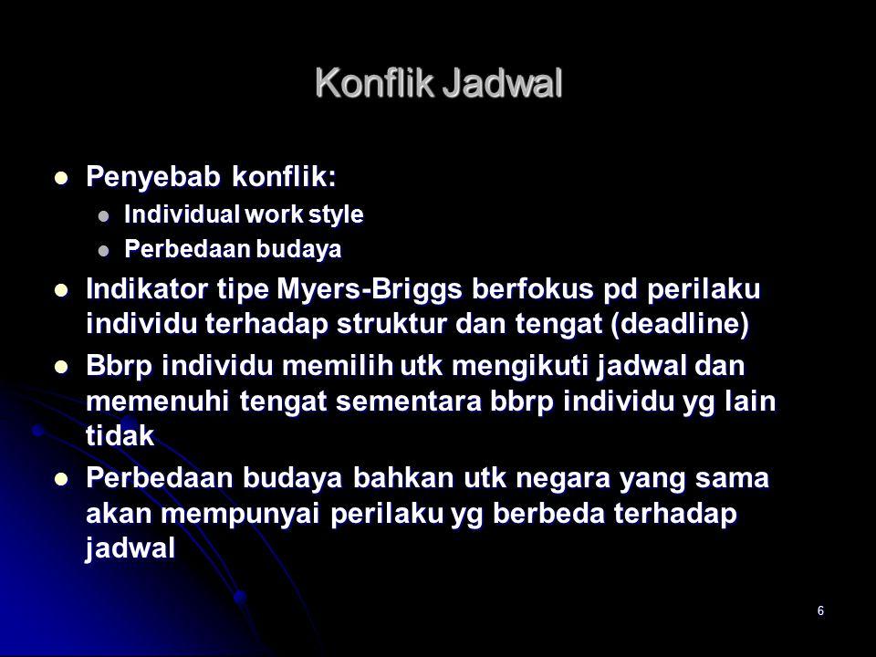 6 Konflik Jadwal Penyebab konflik: Penyebab konflik: Individual work style Individual work style Perbedaan budaya Perbedaan budaya Indikator tipe Myer