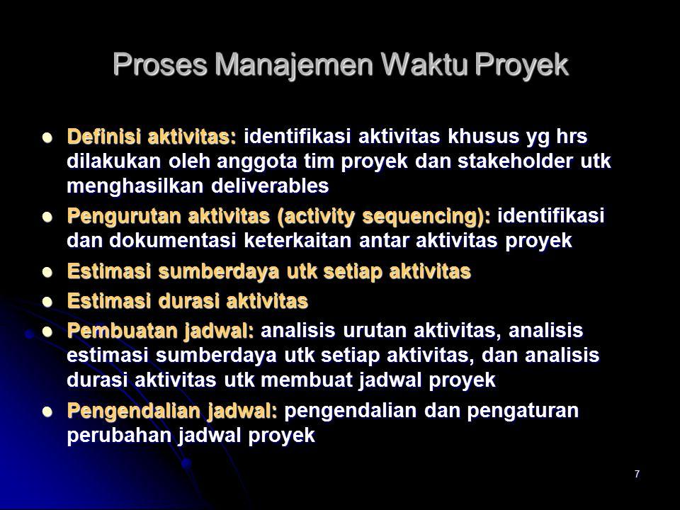 7 Proses Manajemen Waktu Proyek Definisi aktivitas: identifikasi aktivitas khusus yg hrs dilakukan oleh anggota tim proyek dan stakeholder utk menghas