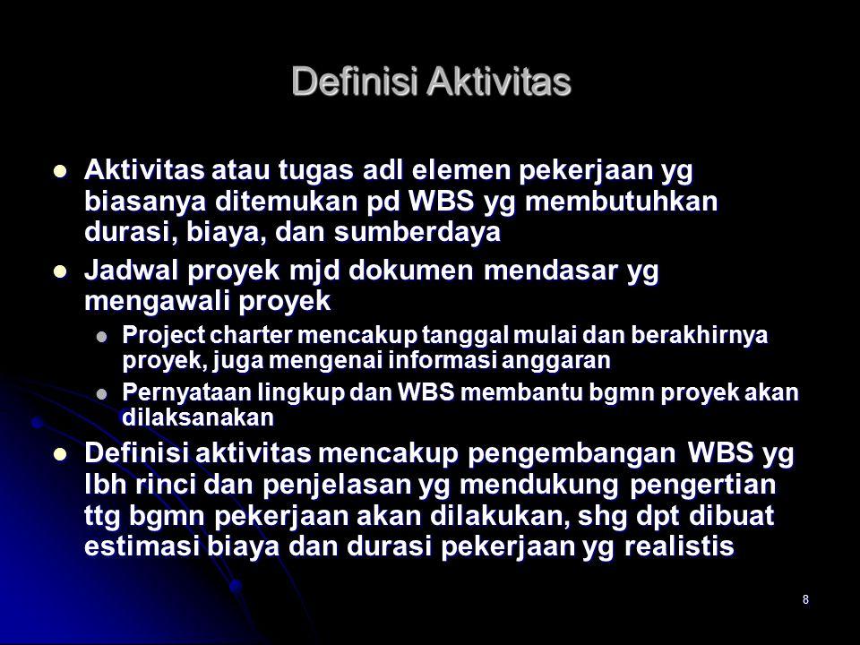 8 Definisi Aktivitas Aktivitas atau tugas adl elemen pekerjaan yg biasanya ditemukan pd WBS yg membutuhkan durasi, biaya, dan sumberdaya Aktivitas ata