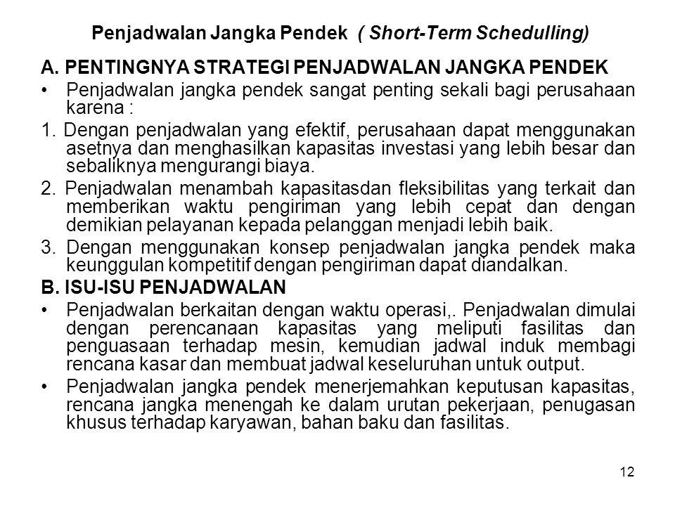 12 Penjadwalan Jangka Pendek ( Short-Term Schedulling) A. PENTINGNYA STRATEGI PENJADWALAN JANGKA PENDEK Penjadwalan jangka pendek sangat penting sekal