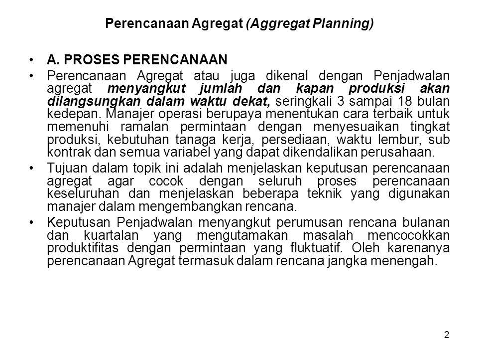 2 Perencanaan Agregat (Aggregat Planning) A. PROSES PERENCANAAN Perencanaan Agregat atau juga dikenal dengan Penjadwalan agregat menyangkut jumlah dan