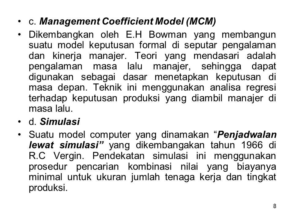 8 c. Management Coefficient Model (MCM) Dikembangkan oleh E.H Bowman yang membangun suatu model keputusan formal di seputar pengalaman dan kinerja man
