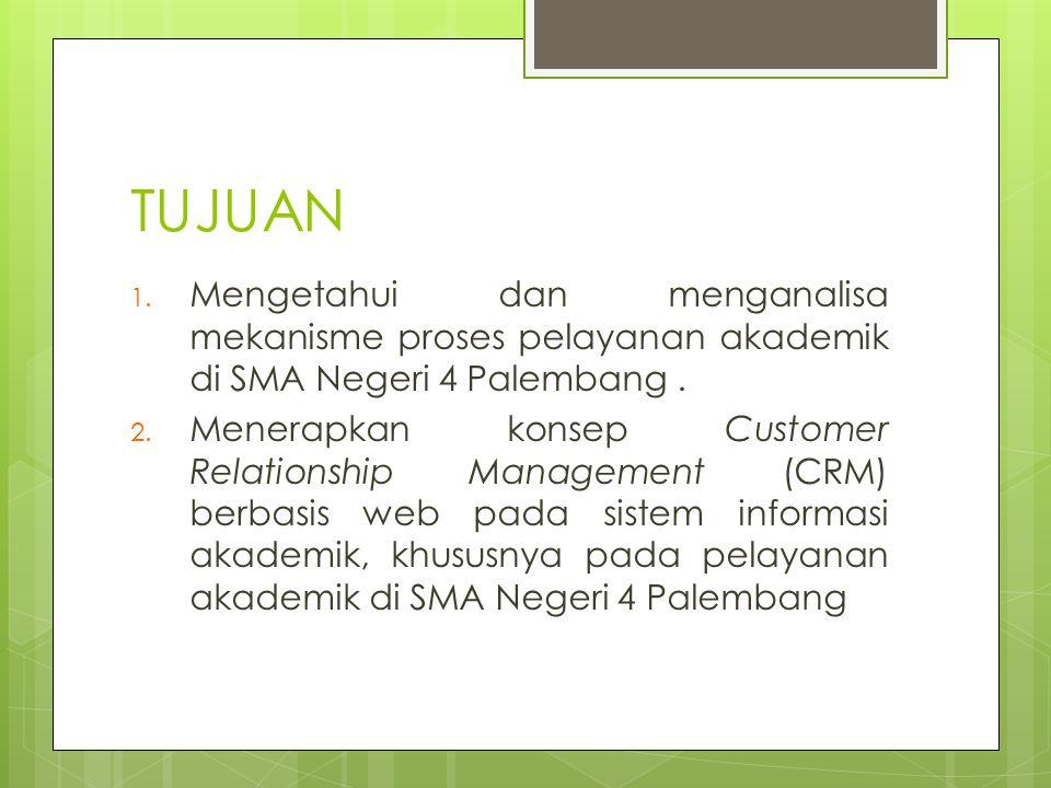 TUJUAN 1. Mengetahui dan menganalisa mekanisme proses pelayanan akademik di SMA Negeri 4 Palembang. 2. Menerapkan konsep Customer Relationship Managem