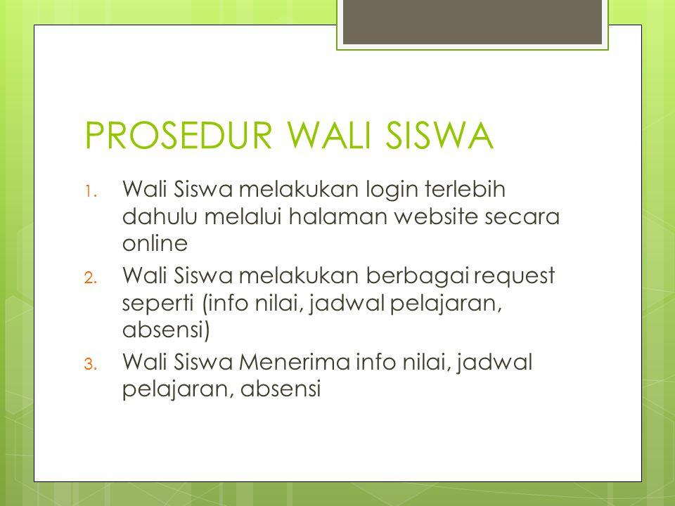PROSEDUR WALI SISWA 1. Wali Siswa melakukan login terlebih dahulu melalui halaman website secara online 2. Wali Siswa melakukan berbagai request seper