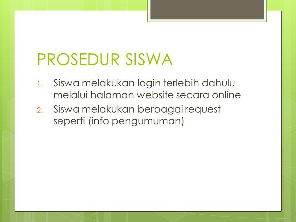 PROSEDUR SISWA 1. Siswa melakukan login terlebih dahulu melalui halaman website secara online 2. Siswa melakukan berbagai request seperti (info pengum