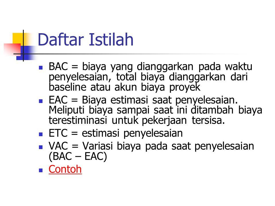 Daftar Istilah BAC = biaya yang dianggarkan pada waktu penyelesaian, total biaya dianggarkan dari baseline atau akun biaya proyek EAC = Biaya estimasi
