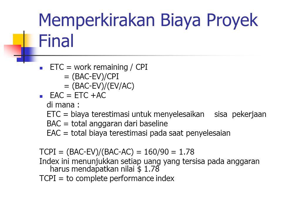 Memperkirakan Biaya Proyek Final ETC = work remaining / CPI = (BAC-EV)/CPI = (BAC-EV)/(EV/AC) EAC = ETC +AC di mana : ETC = biaya terestimasi untuk me