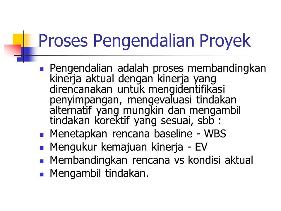 Proses Pengendalian Proyek Pengendalian adalah proses membandingkan kinerja aktual dengan kinerja yang direncanakan untuk mengidentifikasi penyimpanga
