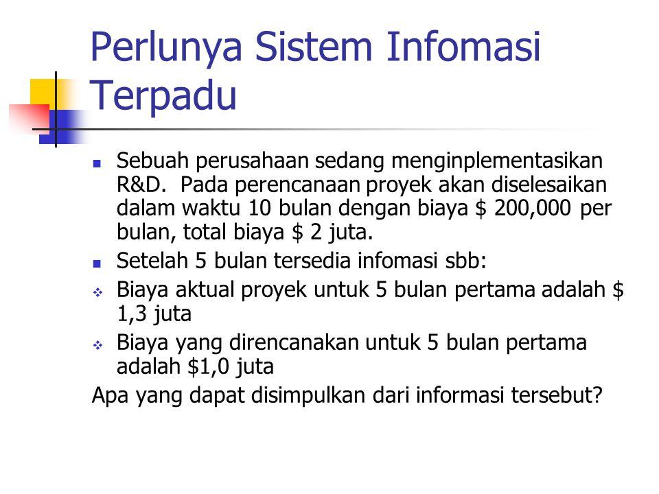 Perlunya Sistem Infomasi Terpadu Bila setelah 5 bulan tersedia infomasi sbb:  Biaya aktual proyek untuk 5 bulan pertama adalah $ 800,000  Biaya yang direncanakan untuk 5 bulan pertama adalah $1,0 juta Apa yang dapat disimpulkan dari informasi tersebut?