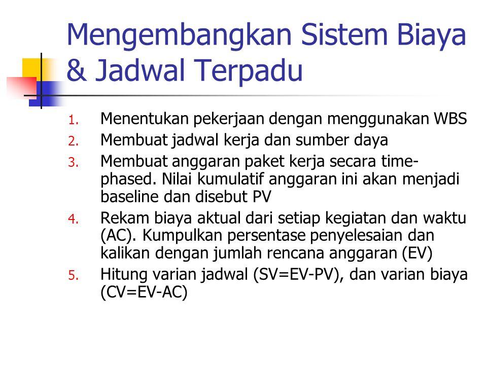 Mengembangkan Sistem Biaya & Jadwal Terpadu 1. Menentukan pekerjaan dengan menggunakan WBS 2. Membuat jadwal kerja dan sumber daya 3. Membuat anggaran