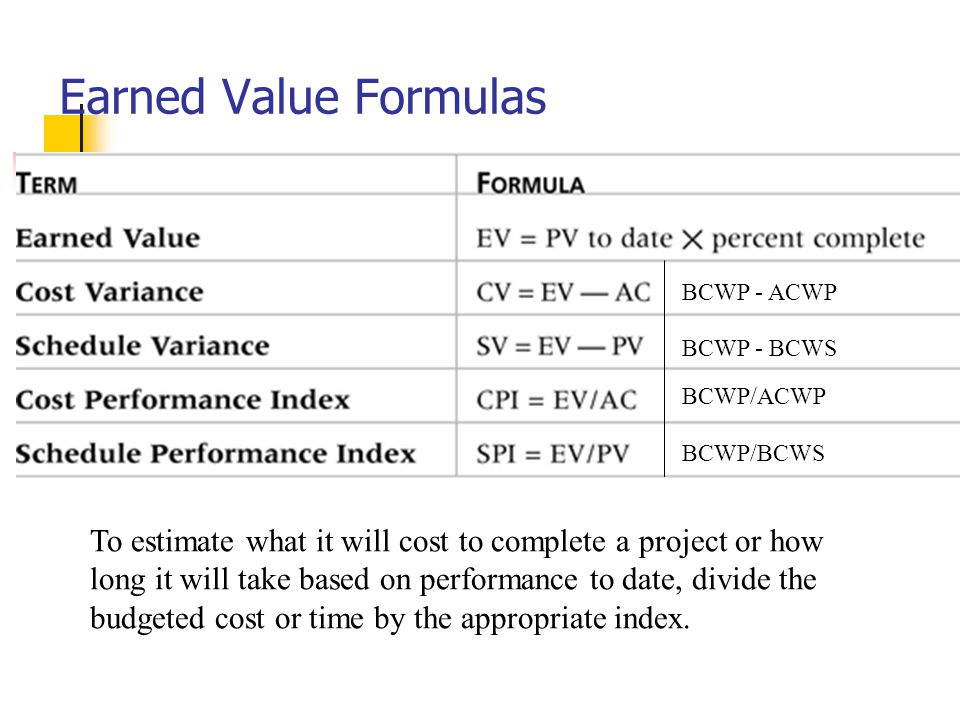 Earned Value Calculations for One Activity After Week One PV * % Complete BCWP - ACWP BCWP - BCWS BCWP/ACWP BCWP/BCWS BCWP ACWP BCWS